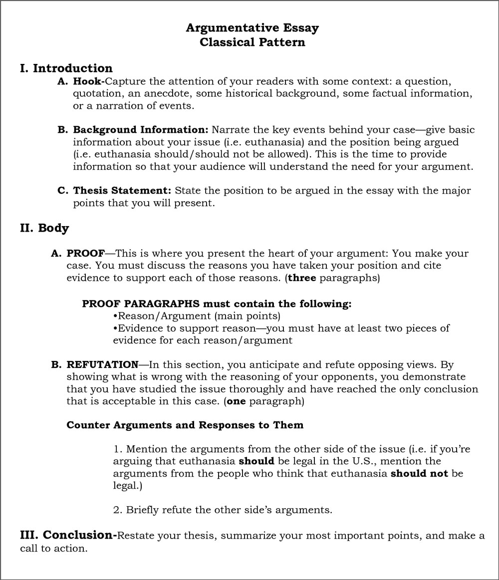 argumentative essay outline common core There are valid arguments for the various racially isolated clubs in that they provide a support network and common identity for  argumentative essay:.