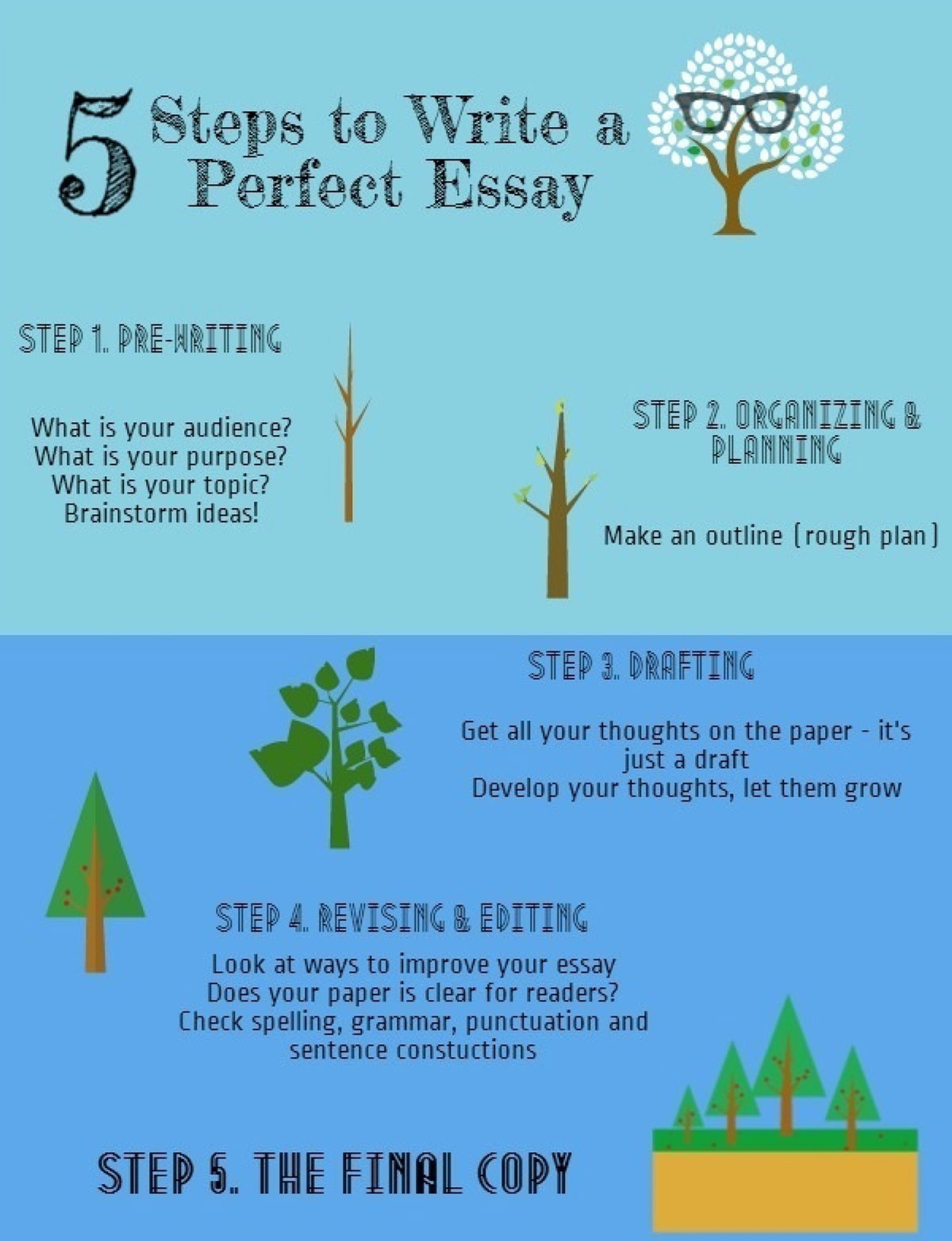 ways to write a essay