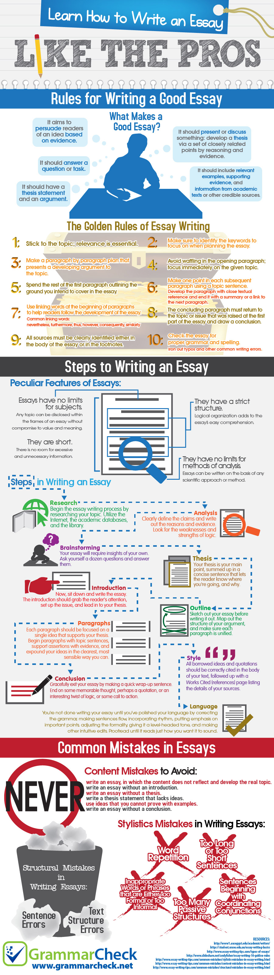 learn how to write an essay essay writing service learn how to write an essay